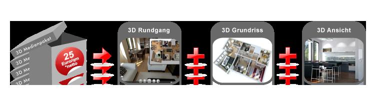 3D Medienpaket